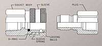 FCouplings-seriesST-secondray